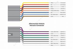 Car Stereo Wiring Guide