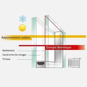 Isolation Phonique Fenetre : isolation phonique des fen tres ~ Premium-room.com Idées de Décoration