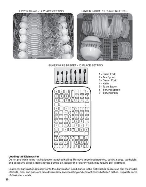 comment remplir lave vaisselle 15 la boite verte