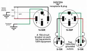 How To Wire 220 Volt Outlet 3 Wire