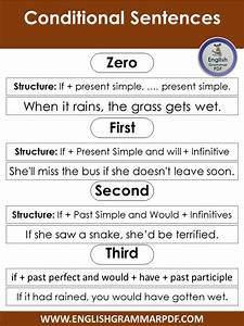 Conditional, Sentences, With, Types, Structures, And, Examples
