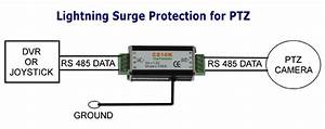 Ptz Data Lightning Surge Protector