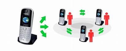 Calls Transfer Transferring Call Phone Office Digital