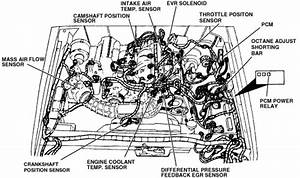Ford 4 0 Sohc Engine Diagram Intake Manifold