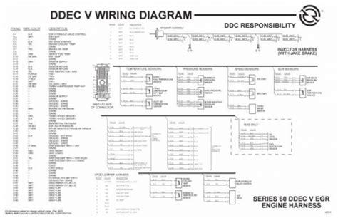 detroit diesel wiring diagrams diy wiring diagrams autos