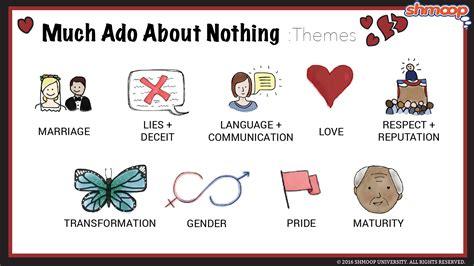 themes   ado   chart