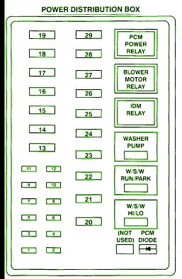 ford  power distribution fuse box diagram
