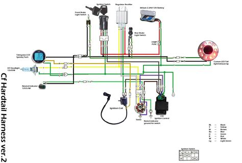 Sunl 50cc Wire Diagram by Wrg 9423 Wiring Diagram For Sunl