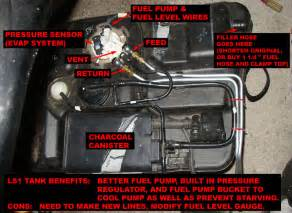 2013 chevy camaro lt1 ls1 fuel tank plastic 99 02 style third generation f