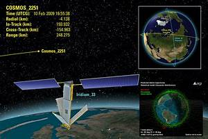 Low Earth Orbit Satellite Internet - Pics about space