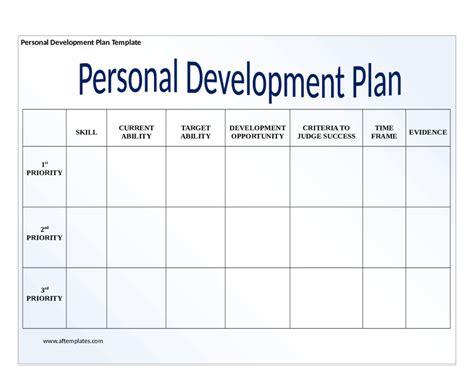 individual development plan template madinbelgrade