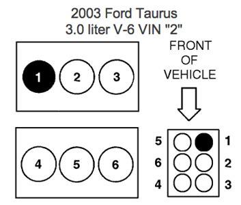 Spark Plug Wiring Diagram Ford Taurus Cyl Fixya