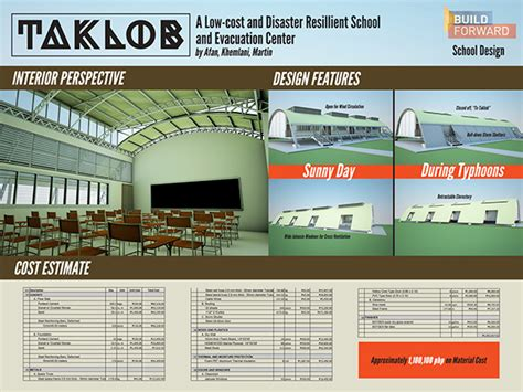 taklob   cost  disaster resilient school design