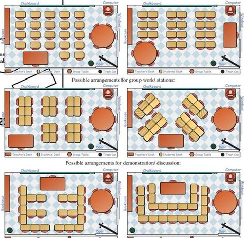 The Real Teachr Classroom Seating Arrangement Classroom