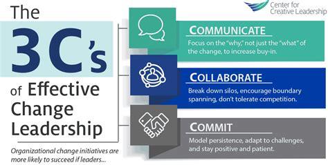 successful change leader ncma