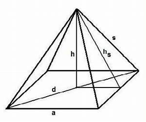 Diagonale Dreieck Berechnen : quadratische pyramide a berechnen wenn h und hs gegeben sind ~ Themetempest.com Abrechnung
