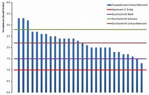ökologischer Fußabdruck Deutschland : the usitawinetwork kologischer fussabdruck 2014 im ~ Lizthompson.info Haus und Dekorationen