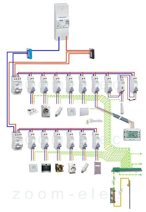 branchement electrique d une le schma de cblage branchement de tableau lectrique
