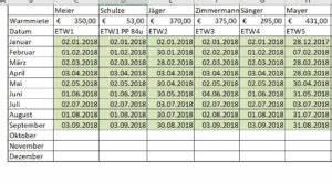 Mieterhöhung Nach Modernisierung Fristen : dokumente und excel arbeitshilfen f r vermieter ~ Eleganceandgraceweddings.com Haus und Dekorationen