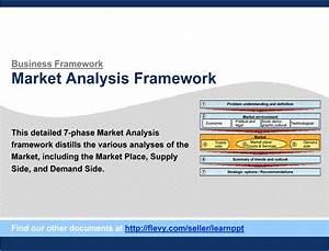 Market Analysis (PowerPoint)