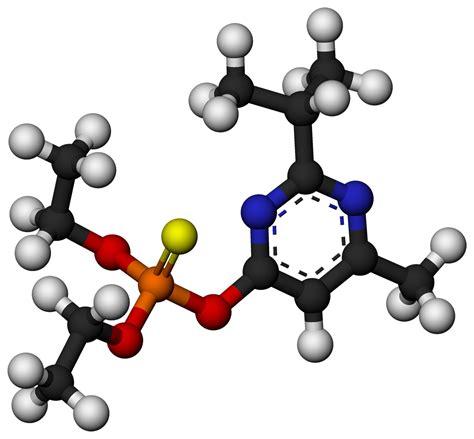 Diazinon Poisoning Causes Symptoms Treatment Diazinon