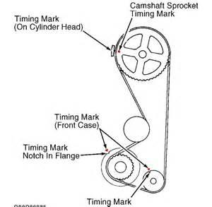 Mitsubishi Timing Marks Diagram