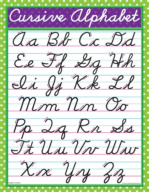 Modern Cursive Chart  Tcr7641  Teacher Created Resources