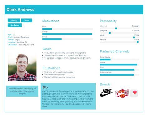 create  user persona  step  step guide