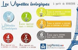 Vignette Auto Paris 2017 : forum des xtrails vignette polution ~ Medecine-chirurgie-esthetiques.com Avis de Voitures