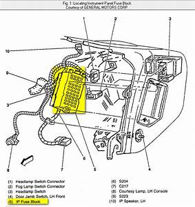 2002 Chevy Avalanche Fuse Box Diagram 2007 Chevy Avalanche Fuse Box Diagram Wiring Diagram