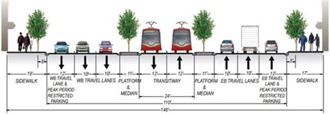 Ddot Picks Streetcar Transitway For K Street Greater