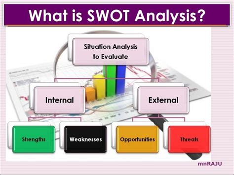 swat anal teaching teaching techniques swot