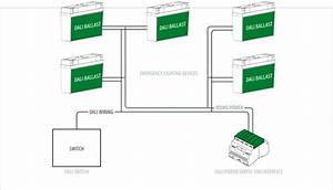 Dali Features  U0026 Information