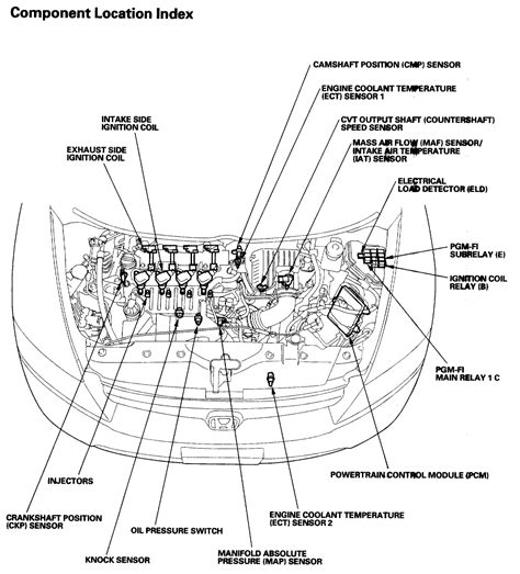 Honda Engine Cooling Diagram by Honda Engine Cooling Diagram Wiring Library