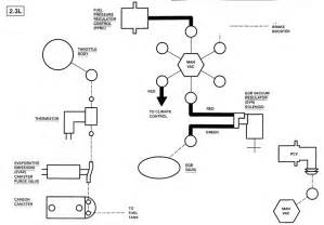 similiar ford contour fuel diagram keywords 1999 ford contour fuel diagram