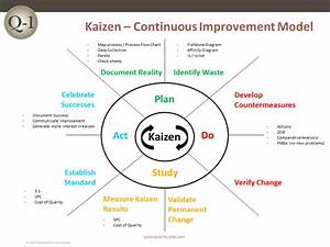 Rca Flow Chart Kaizen Support Quality One