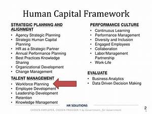 ppt workforce planning powerpoint presentation id1663994 With human capital strategic plan template