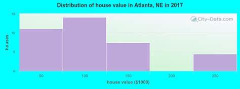 Atlanta Nebraska Ne 68923 Profile Population Maps