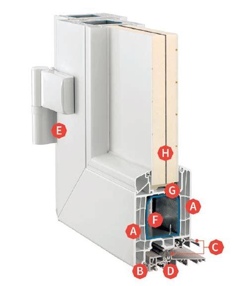 Porte D Ingresso In Pvc Porte D Ingresso Pvc Sicurezza Isolamento Robustezza