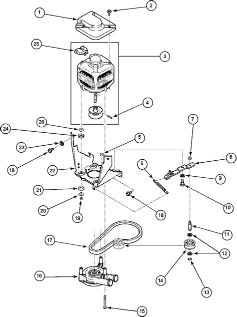 washer motor wiring impremedia net