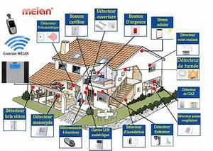 Systeme De Securité Maison : schema systeme d 39 alarme maison ~ Dailycaller-alerts.com Idées de Décoration