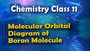 Molecular Orbital Diagram Of Boron Molecule