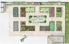 Garden Design And Planning Design The Vegetable Garden An Englishman 39 S Garden Adventures