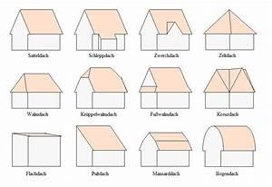 Dachstuhl Selber Bauen : aufbau eines dachstuhls die sch nsten einrichtungsideen ~ Whattoseeinmadrid.com Haus und Dekorationen