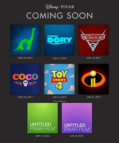 Coming Out In 2020 by Pair Of Untitled Pixar Coming In 2020 Pixar Post