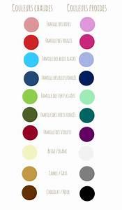choisir les vetements qui vous vont le mieux partie 1 With couleurs froides et chaudes
