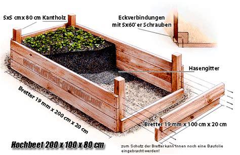 hochbeet bauanleitung pdf hochbeet bau hochbeet selbst bauen bauplan hochbeet