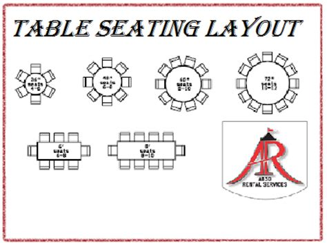 how many chairs fit around a 60 round table abso rental services inc table seating layout linen