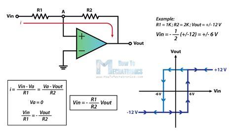 Amp Schmitt Trigger Equations Diagram