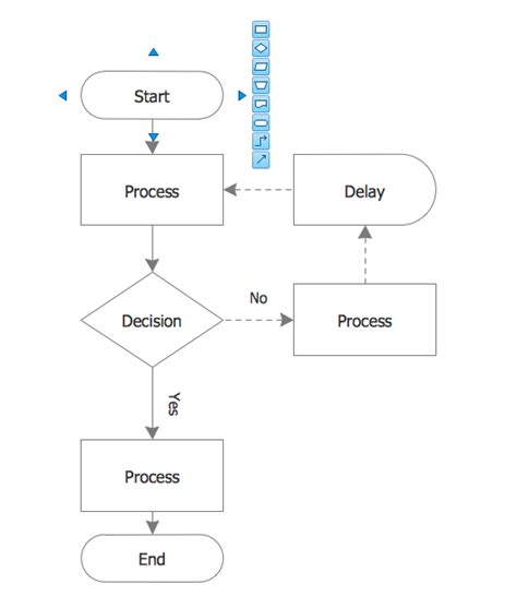 basic flowchart template workflow diagrams process